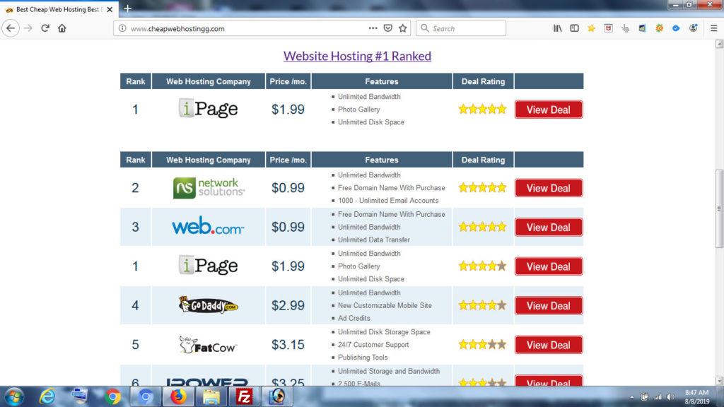 cheapwebhostingg